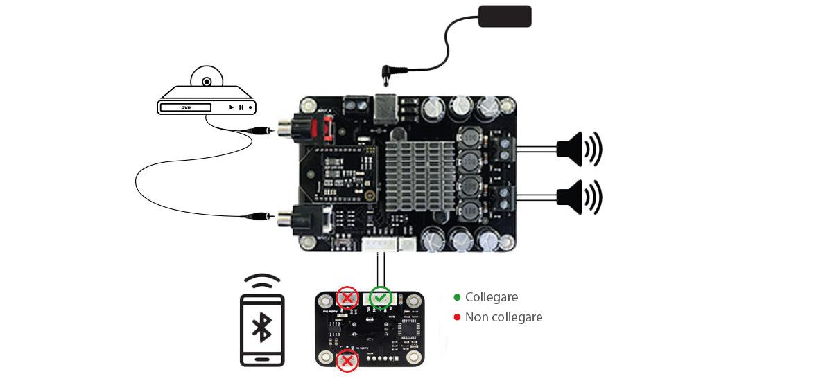 amplificatore in classe D Bluetooth con specifiche di collegamento